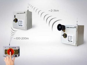 Wireless Panic System